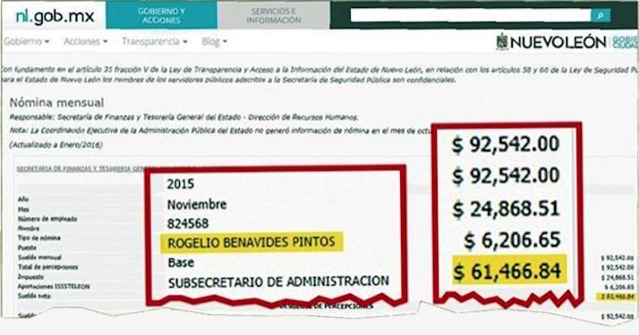 Según la página del gobierno del estado de Nuevo León, Rogelio Benavides Pintos recibe un sueldo mensual neto de 61 mil 466 pesos. Foto: El Norte.